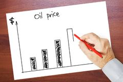 Graph of rising oil prices. Man draws a graph of rising oil prices royalty free stock images
