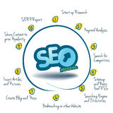 Graph showing the 10 Steps of SEO Stock Images