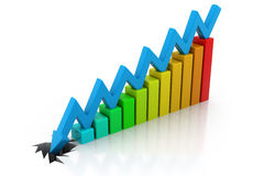Graph showing business decline Royalty Free Stock Image