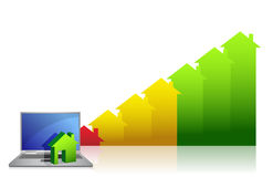 Graph showing financial real estate growth. And laptop Royalty Free Stock Photos