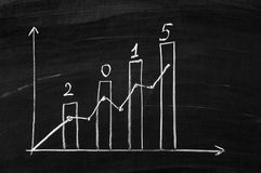 Graph showing rise Royalty Free Stock Photo