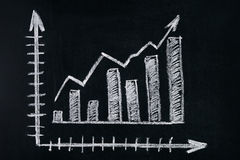 Graph showing rise in profits or earnings. Drawn over with chalk on blackboard Royalty Free Stock Photo