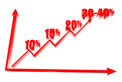 10-40 percent. The graph shows the percentage growth of the business stock illustration