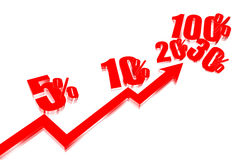 5-100 percent. The graph shows the percentage growth of the business Stock Photography