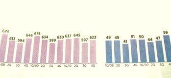 Graph statistics newspapers Stock Photo