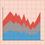 Graph, statistics Stock Image