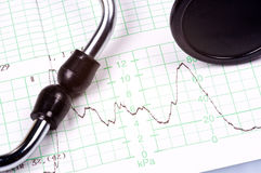 Graph and Stethoscope. Medical graph and stethoscope on top Stock Images