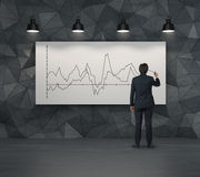 Graph of stock on poster Royalty Free Stock Photos