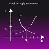 Graph of supply and demand. Vector Illustration Stock Image
