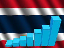 Graph on Thai flag Stock Photo
