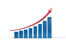 Graph to growth. Three-dimensional graph to growth Royalty Free Stock Image