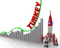 The graph of Turkey success. Graph of rapid growth with red word TURKEY and rocket with Turkish flag. 3D Illustration Royalty Free Stock Photography