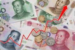 Graph uppvisning av löneförhöjningen av det kinesiska Yuanet Royaltyfria Bilder