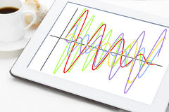 Graph of wave signals Stock Photo