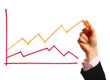 Graph on white. Stock Photography