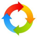 Graphe circulaire illustration stock