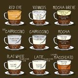 Graphic with coffee types. Recipes, proportions. Color coffee graphic menu Stock Photography