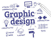 Graphic design concept Royalty Free Stock Image