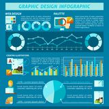 Graphic Design Infographics Royalty Free Stock Photography