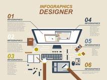Graphic designer concept Royalty Free Stock Photo