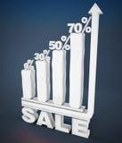 Graphic diagram of discounts stock photo