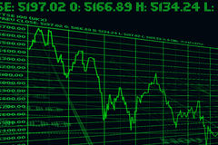 Graphic falls of the index on exchanges. Graphic falls of the index on black background Royalty Free Stock Photos