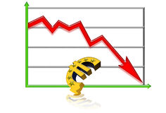 Graphic about the financial crisis. Graphic about the disastrous financial performance and euro symbol that melts Stock Photos