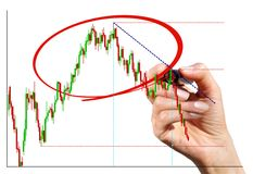 Graphic. The hand with the marker selects an ellipse plot graph Royalty Free Stock Images