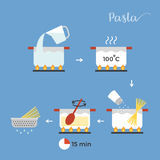 Graphic info or cooking pasta step by step. Flat design vector Stock Photography