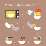 Graphic info step by step of cooking fried instant noodle by microwave. Flat design vector Stock Photo