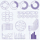 Graphic information. Vector illustration set of infographics Royalty Free Stock Photo