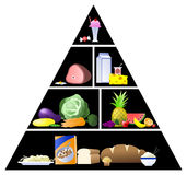 Graphic Traditional Food Pyramid Vector. Vector Graphics Traditional Food Pyramid with sweets, dairy, meat, vegetables, fruit, and grains Stock Photography