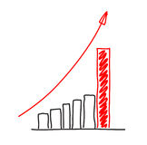 Graphical chart Royalty Free Stock Images