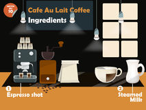 Graphics design of cafe au lait coffee recipes. Info graphics of cafe au lait coffee ingredients, collection of coffee machine,coffee grinder, milk, espresso Royalty Free Stock Images