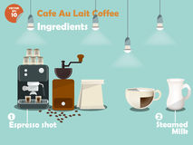 Graphics design of cafe au lait coffee recipes. Info graphics of cafe au lait coffee ingredients, collection of coffee machine,coffee grinder, milk, espresso Stock Image