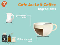 Graphics design of cafe au lait coffee recipes. Info graphics of cafe au lait coffee ingredients, collection of coffee machine,coffee grinder, milk, espresso Stock Images
