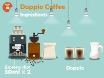 Graphics design of doppio coffee recipes,. Info graphics of doppio coffee ingredients, illustration collection of coffee machine,coffee grinder, milk, espresso Royalty Free Stock Photo