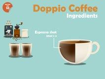 Graphics design of doppio coffee recipes. Info graphics of doppio coffee ingredients, illustration collection of coffee machine,coffee grinder, milk, espresso Stock Photo