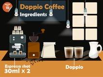 Graphics design of doppio coffee recipes. Info graphics of doppio coffee ingredients, illustration collection of coffee machine,coffee grinder, milk, espresso Stock Photography