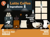 Graphics design of latte coffee recipes Royalty Free Stock Images