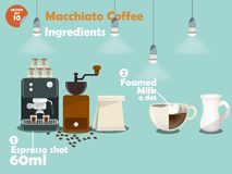 Graphics design of macchiato coffee recipes Royalty Free Stock Photos