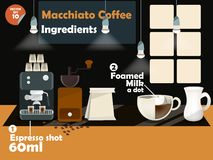 Graphics design of macchiato coffee recipes. Info graphics of macchiato coffee ingredients, collection of coffee machine,coffee grinder, milk, espresso shot Royalty Free Stock Image