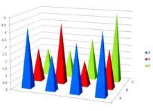 graphique Images stock