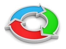 Graphique circulaire (chemin de coupure inclus) Photos libres de droits