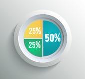 Graphique circulaire d'affaires Photographie stock