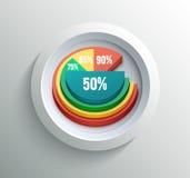 Graphique circulaire d'affaires Image stock
