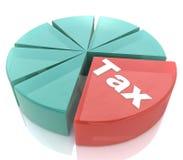 Graphique circulaire d'impôts illustration stock