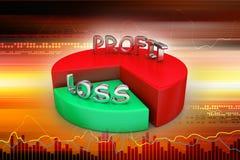 Graphique circulaire de bénéfice et de pertes Photo stock