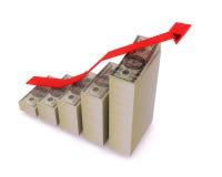 Graphique d'accroissement avec des dollars Image stock