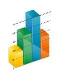 graphique 3D financier Image libre de droits